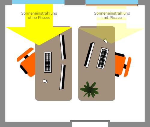 sensuna® Plissees für Büros und Bildschirmarbeitsplätze